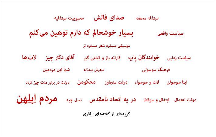 Abazari Quotes
